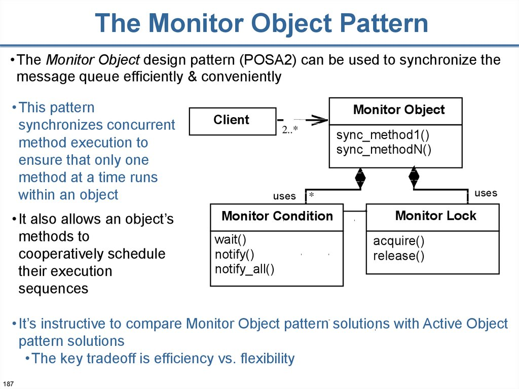 The Monitor Object Pattern