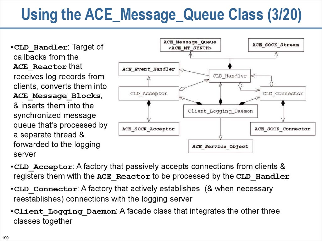 Using the ACE_Message_Queue Class (3/20)