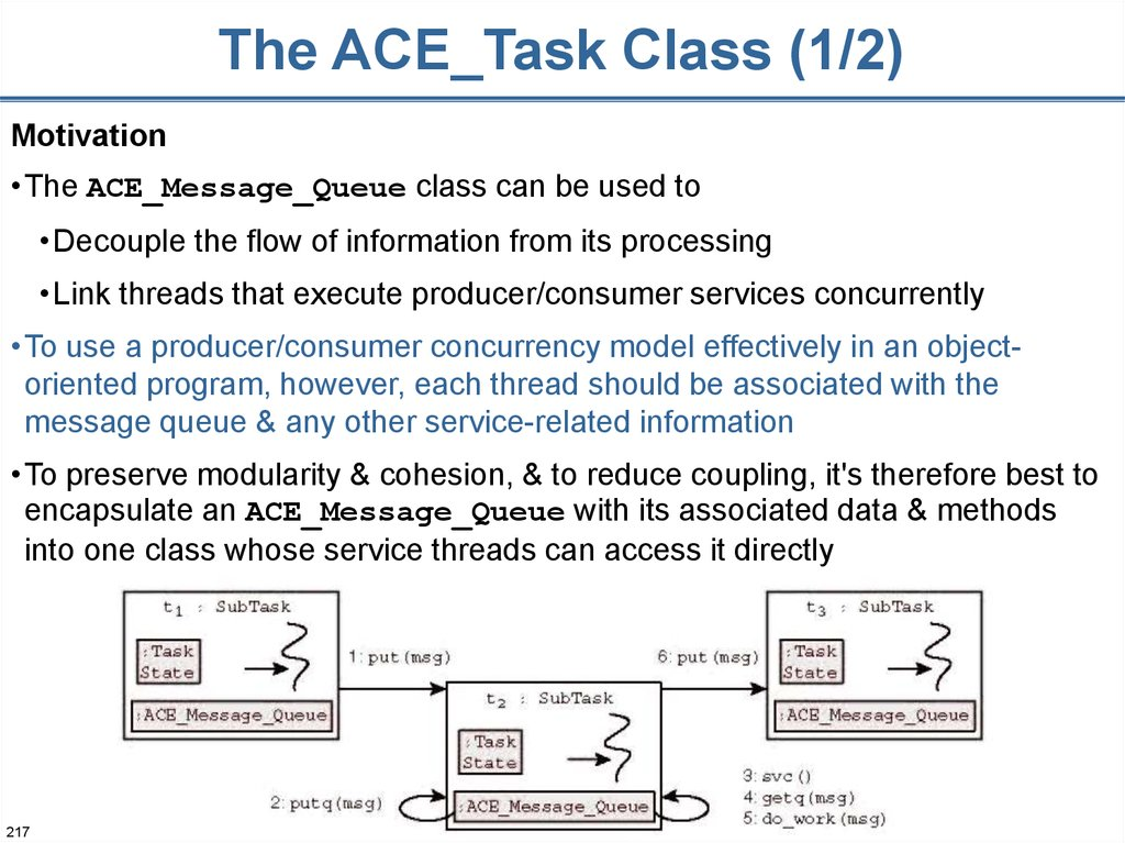 The ACE_Task Class (1/2)