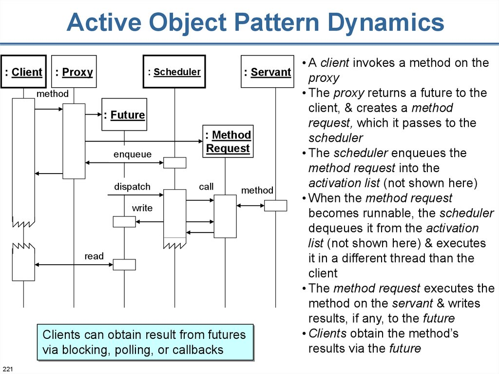 Active Object Pattern Dynamics