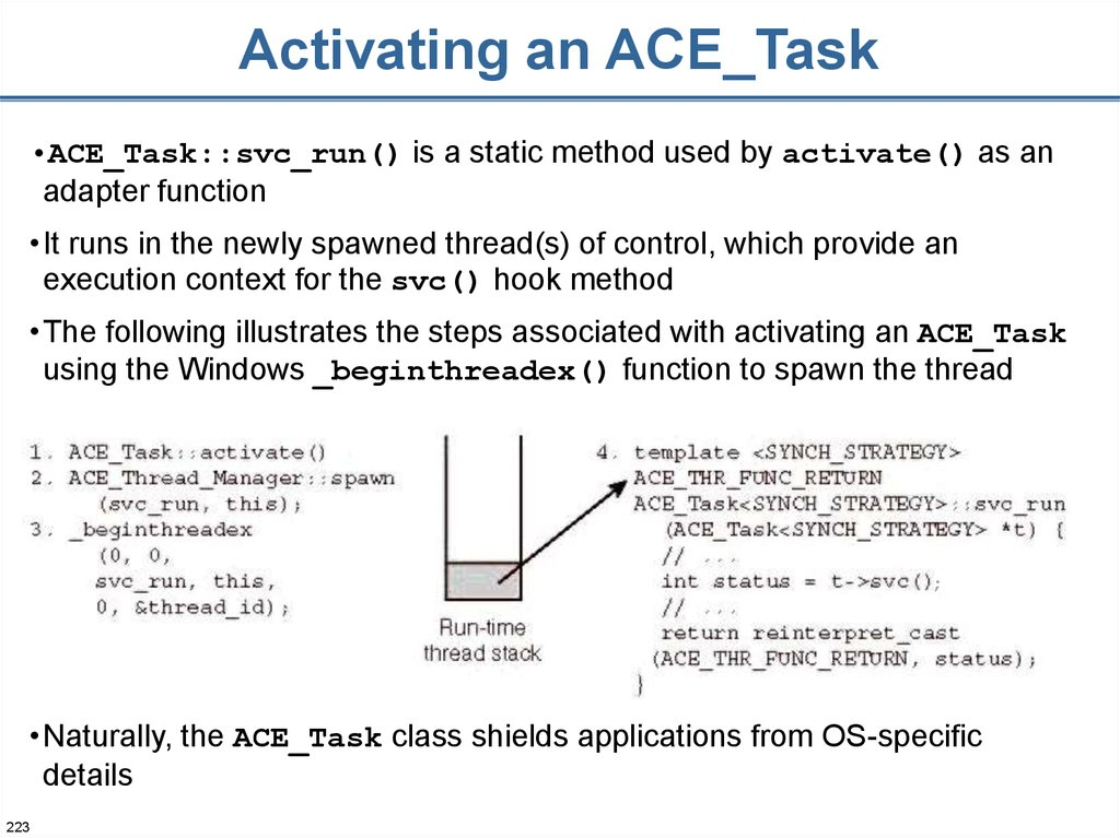 Activating an ACE_Task