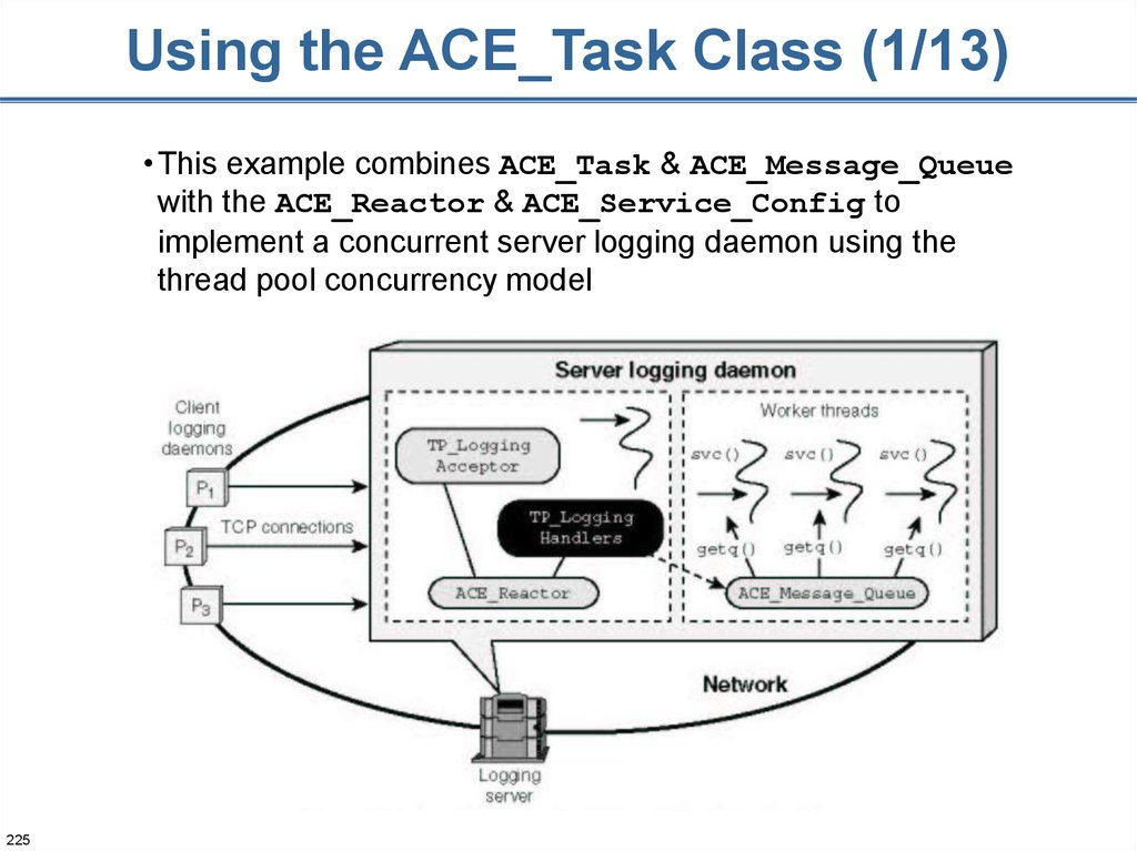 Using the ACE_Task Class (1/13)