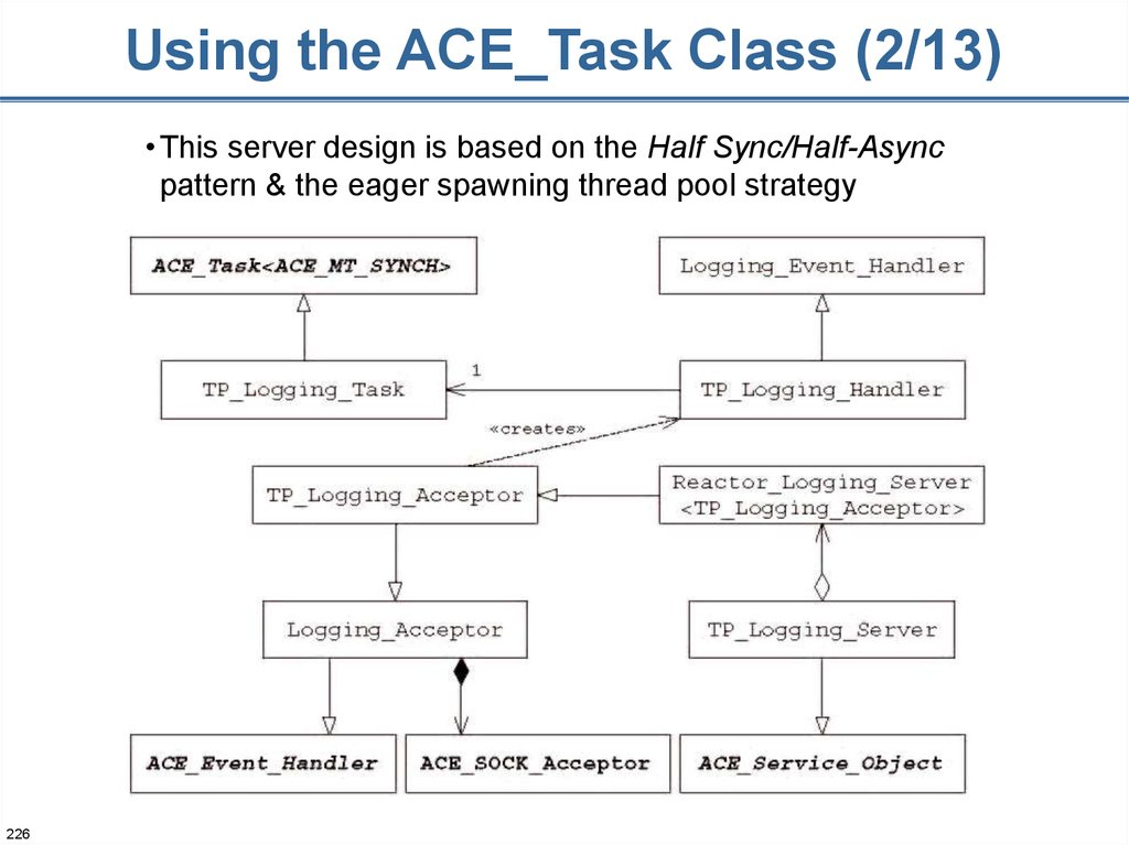 Using the ACE_Task Class (2/13)