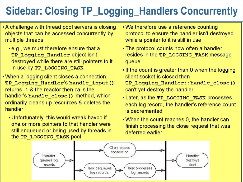Sidebar: Closing TP_Logging_Handlers Concurrently