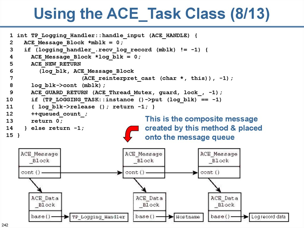 Using the ACE_Task Class (8/13)