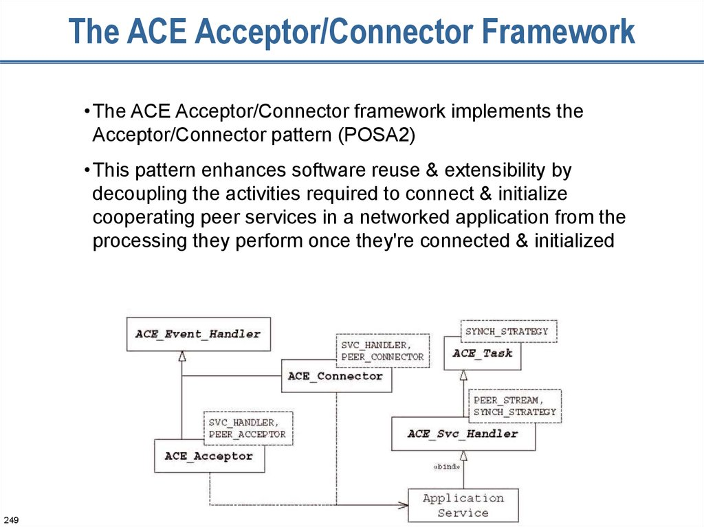 The ACE Acceptor/Connector Framework