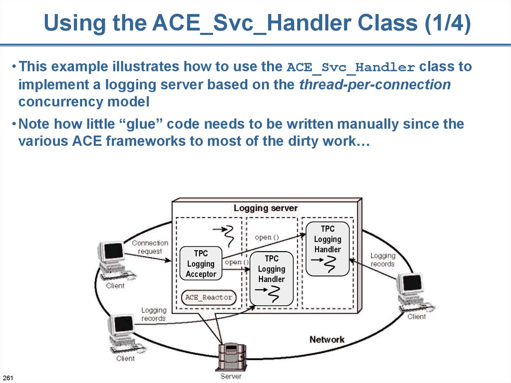 Using the ACE_Svc_Handler Class (1/4)
