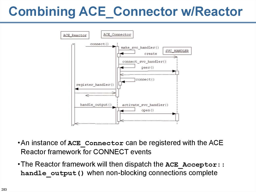 Combining ACE_Connector w/Reactor
