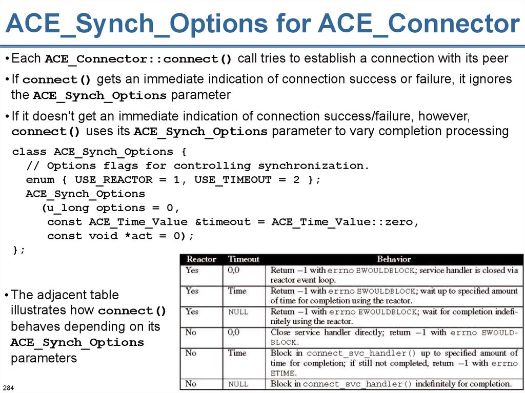 ACE_Synch_Options for ACE_Connector