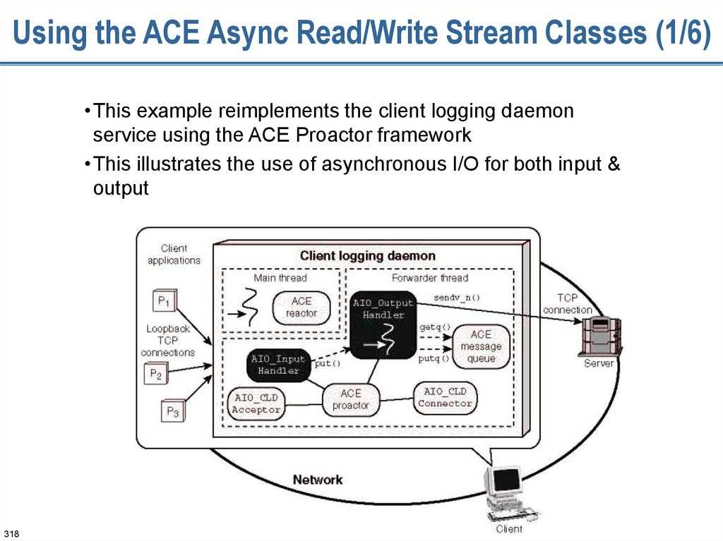 Using the ACE Async Read/Write Stream Classes (1/6)