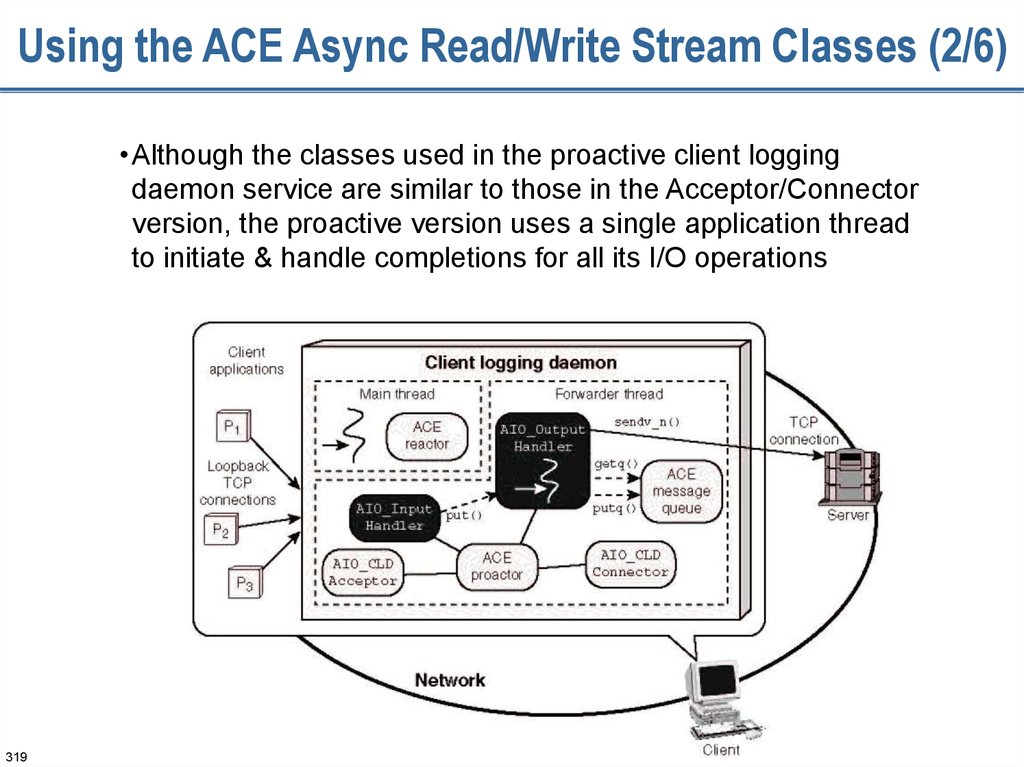 Using the ACE Async Read/Write Stream Classes (2/6)