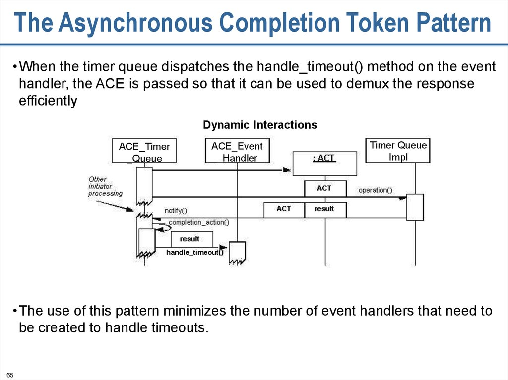The Asynchronous Completion Token Pattern
