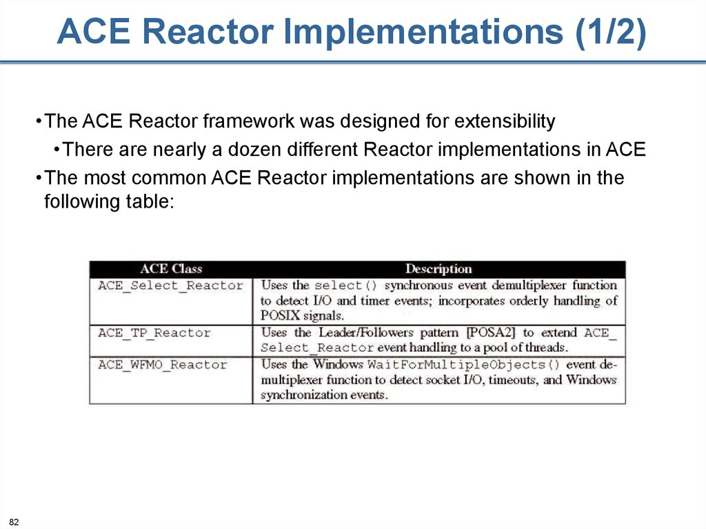 ACE Reactor Implementations (1/2)