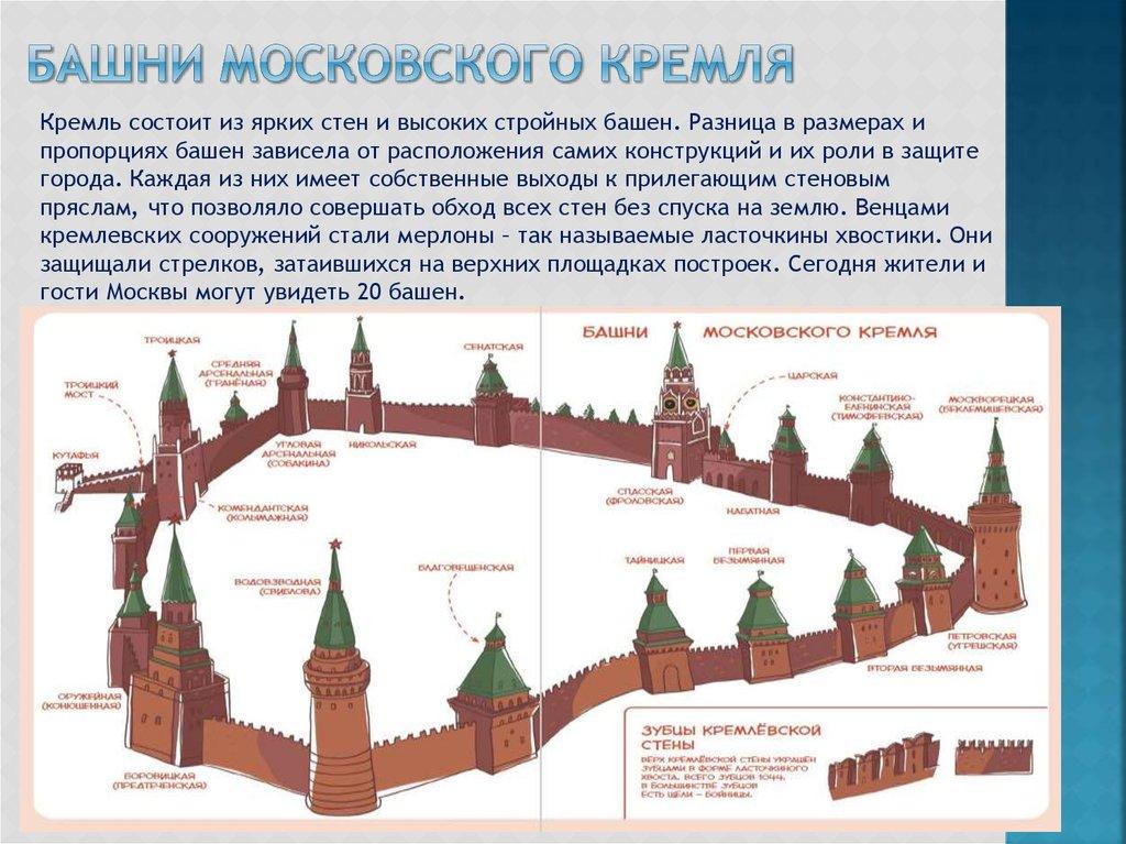 башни кремля картинки и названия афоризмы про