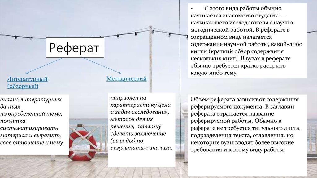 методология online presentation методология 7
