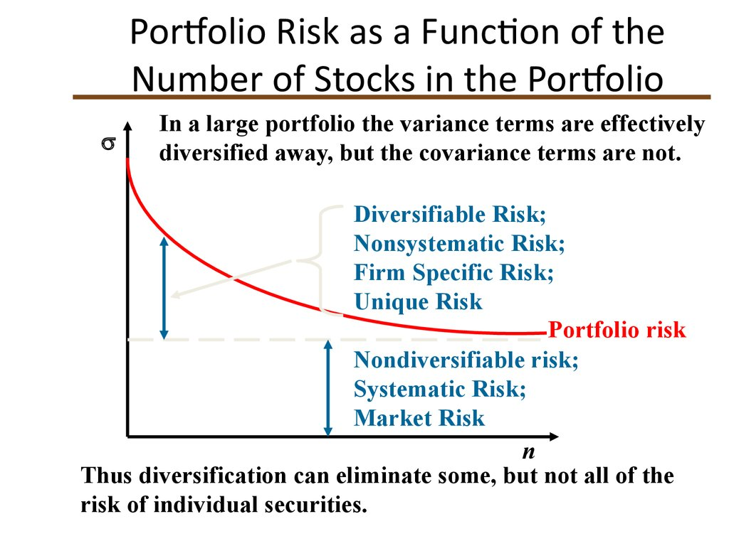 capm notes Capm cheatsheet charlie wang april 29, 2009 1 capm background builds on mean-variance model of markowitz (1959) œmean-variance utility investor chooses portfolio at t 1 with stochastic return at t.