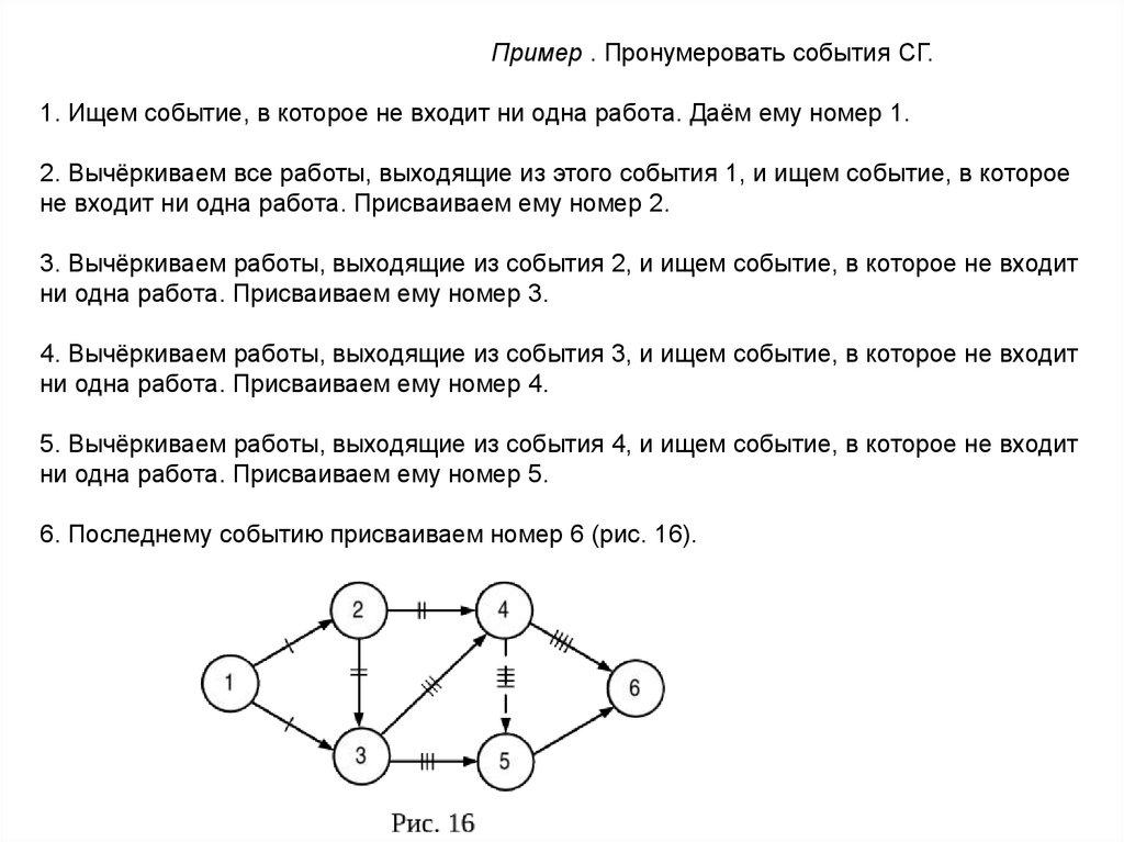Работа сетевой модели глеб винокуров