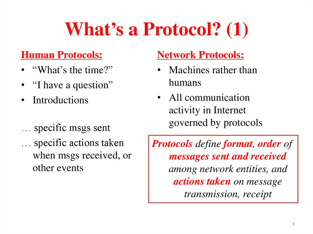What's a Protocol? (1)