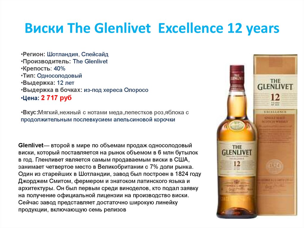 Виски The Glenlivet Excellence 12 years