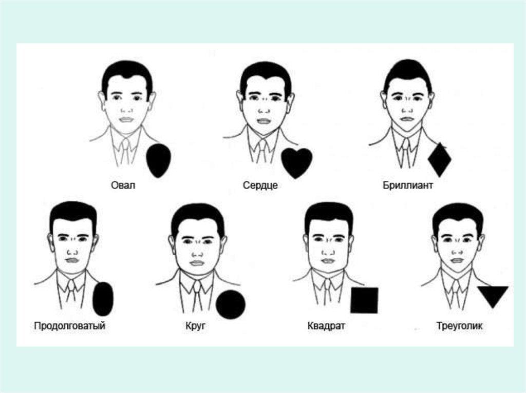 Как подобрать прическу мужчине: выбираем стрижку по форме лица.