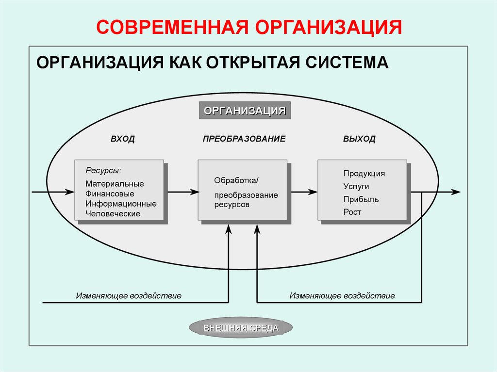 schools as open system organizations Open systems, such as organizations and people, exchange information and resources with their environments banks, for example, transform deposits into mortgage loans and interest income schools attempt to transform students into more educated people.