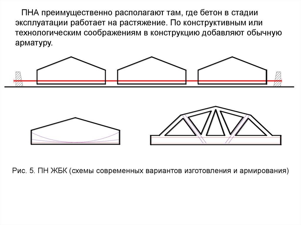 Конструктивная схема здания Wiki ЖБК