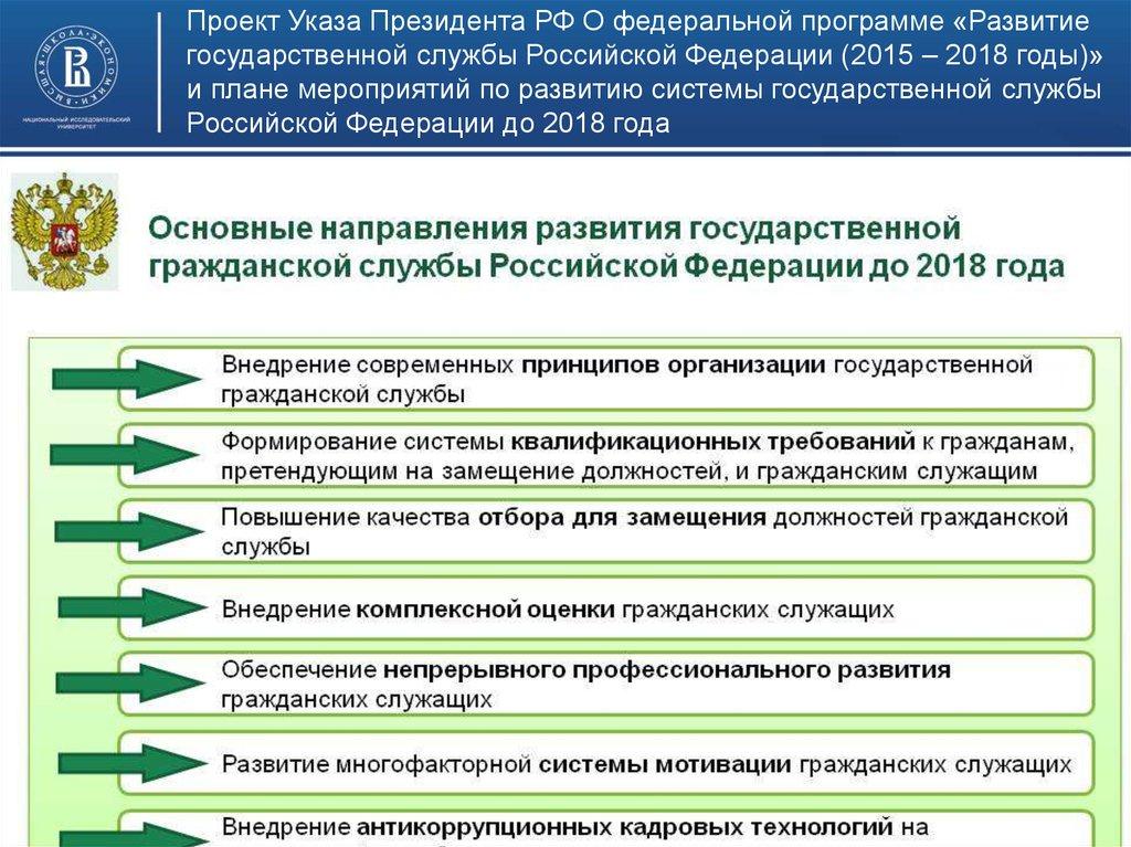 Программа развития государственной службы на 2015-2018 годы