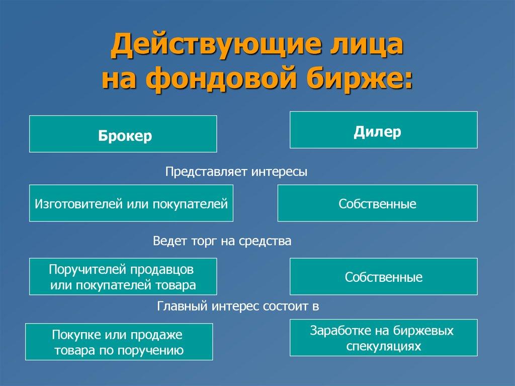 Торг фондовая биржа биткоин русский аналог