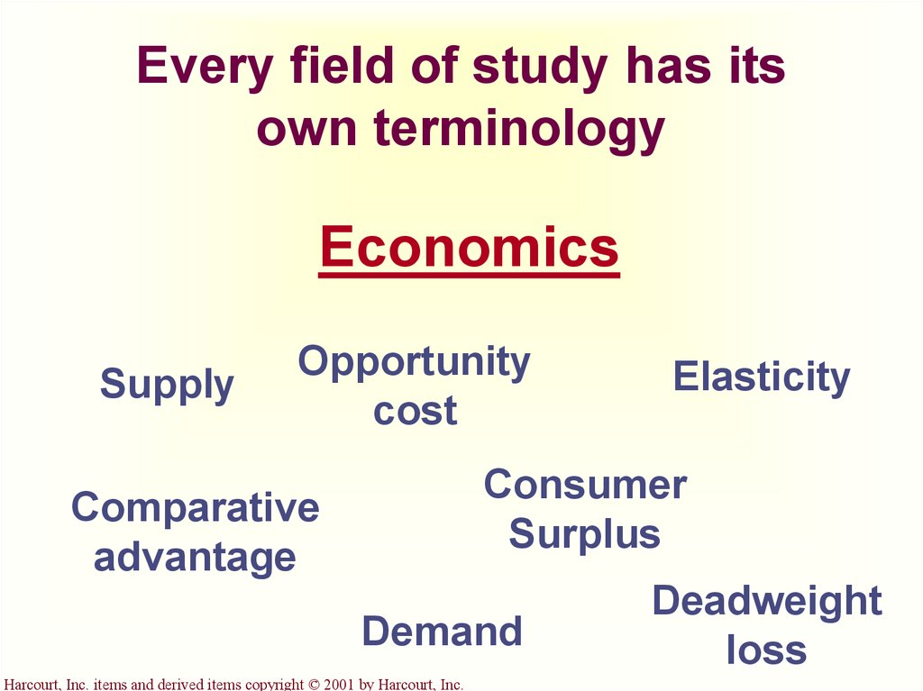 Every field of study has its own terminology