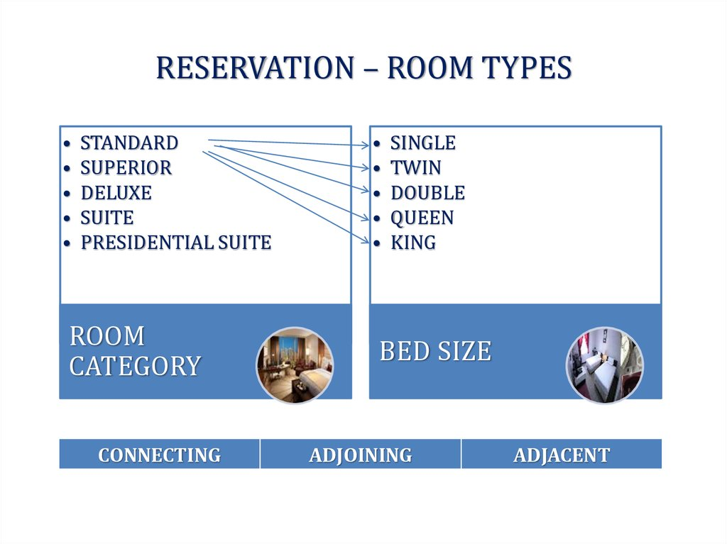 Guest cycle and key performance indicators of hotels