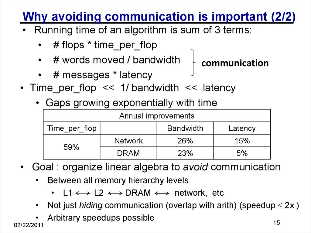 Why avoiding communication is important (2/2)