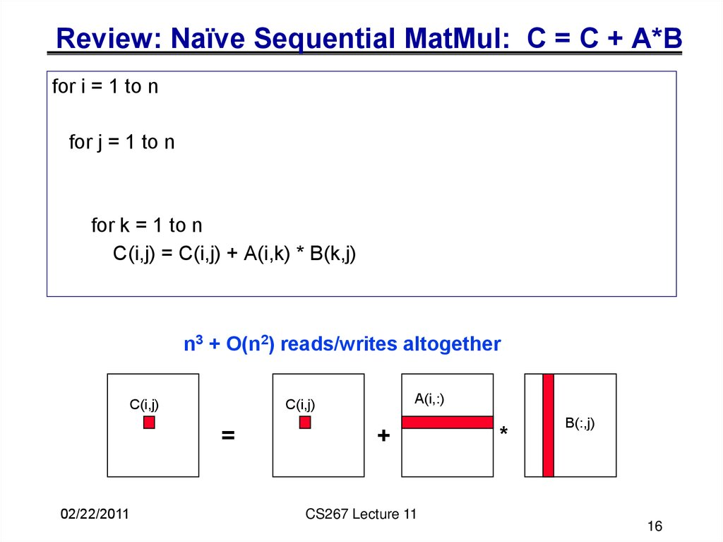 Review: Naïve Sequential MatMul: C = C + A*B