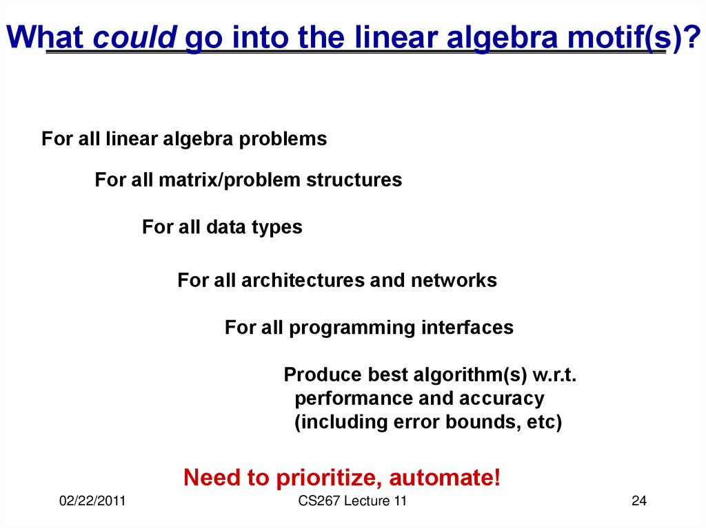 What could go into the linear algebra motif(s)?