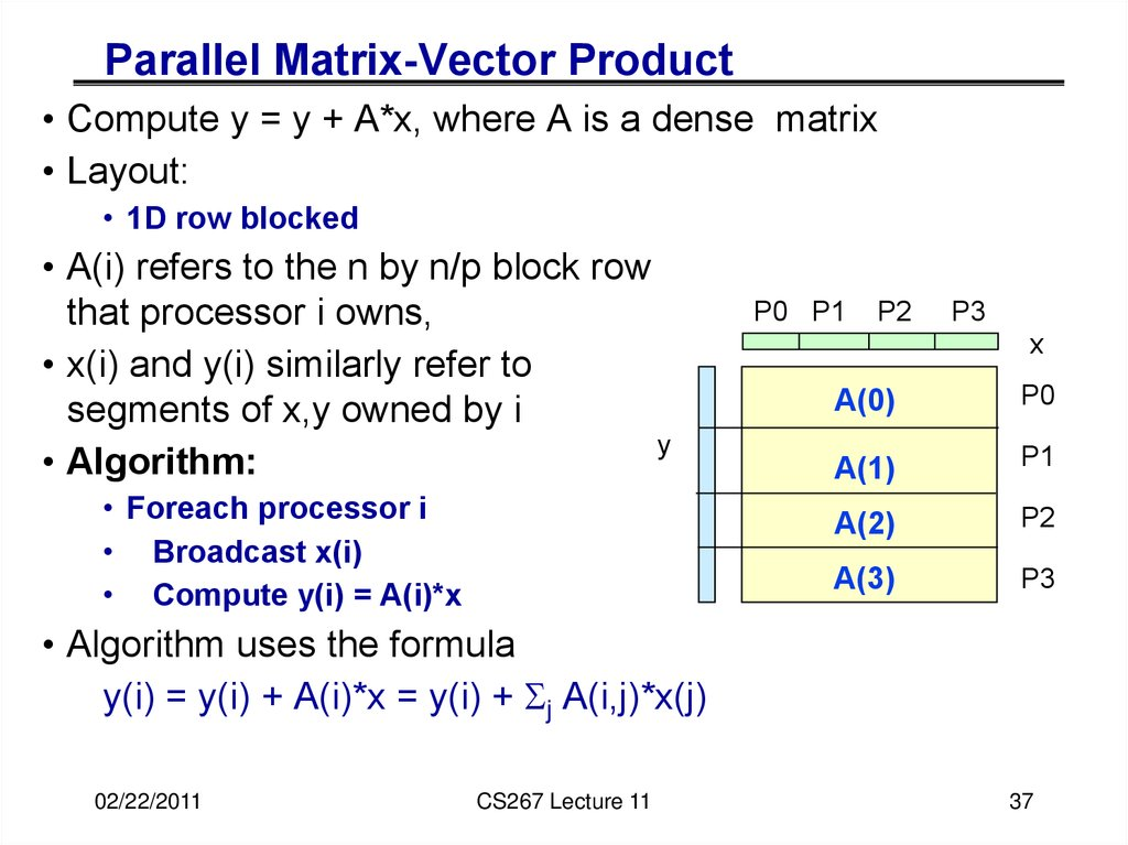 Parallel Matrix-Vector Product