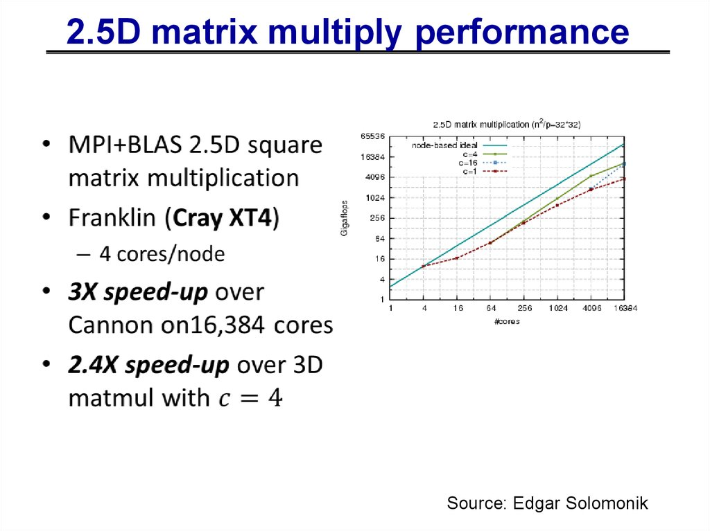 2.5D matrix multiply