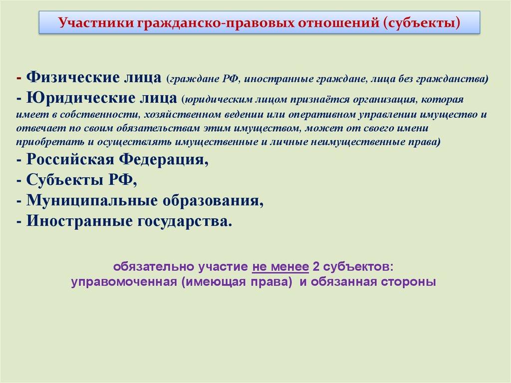 Российская федерация субъекы рф муниципальные образования по своим обязательствам
