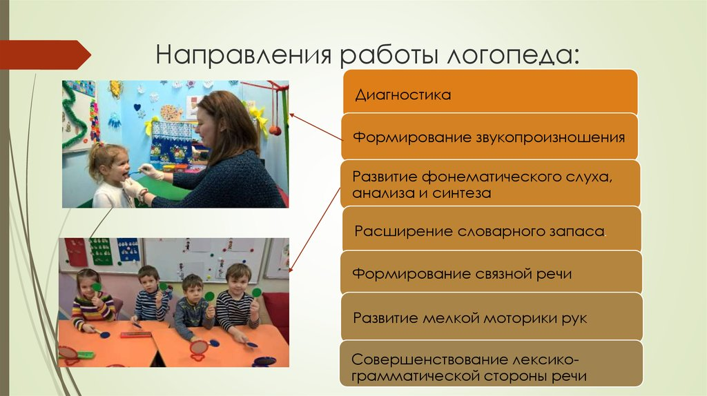 картинки направление логопедического направления выбор материал