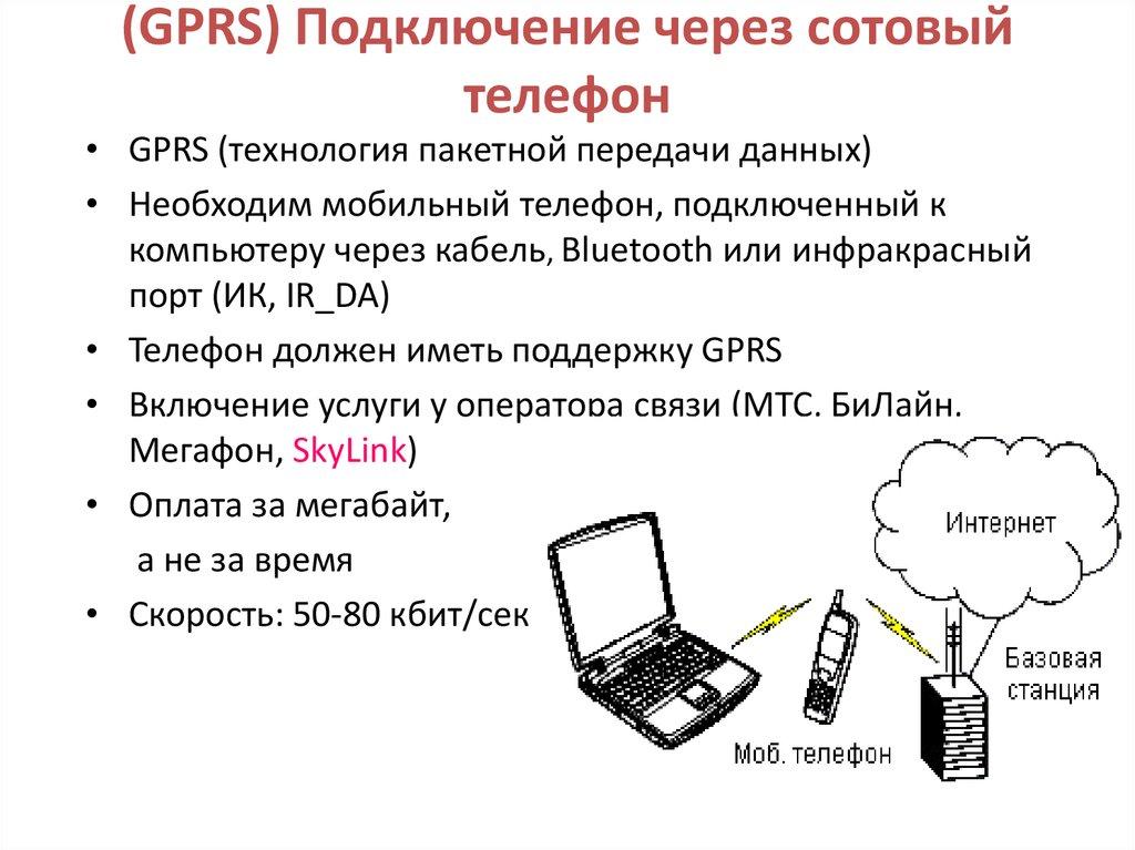 Телефон не загружает картинки с интернета через мобильный интернет