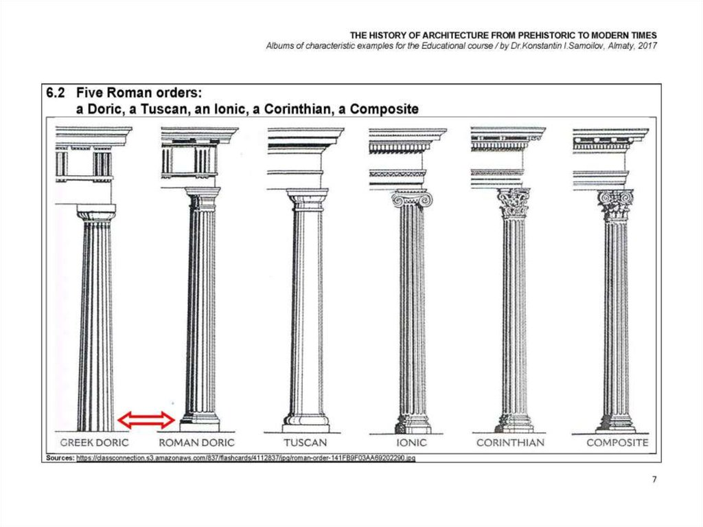 analysis of roman architecture Writing a formal analysis in art history the goal of a formal analysis is to explain how the formal elements of a work of art affect the representation of the subject matter and expressive content.