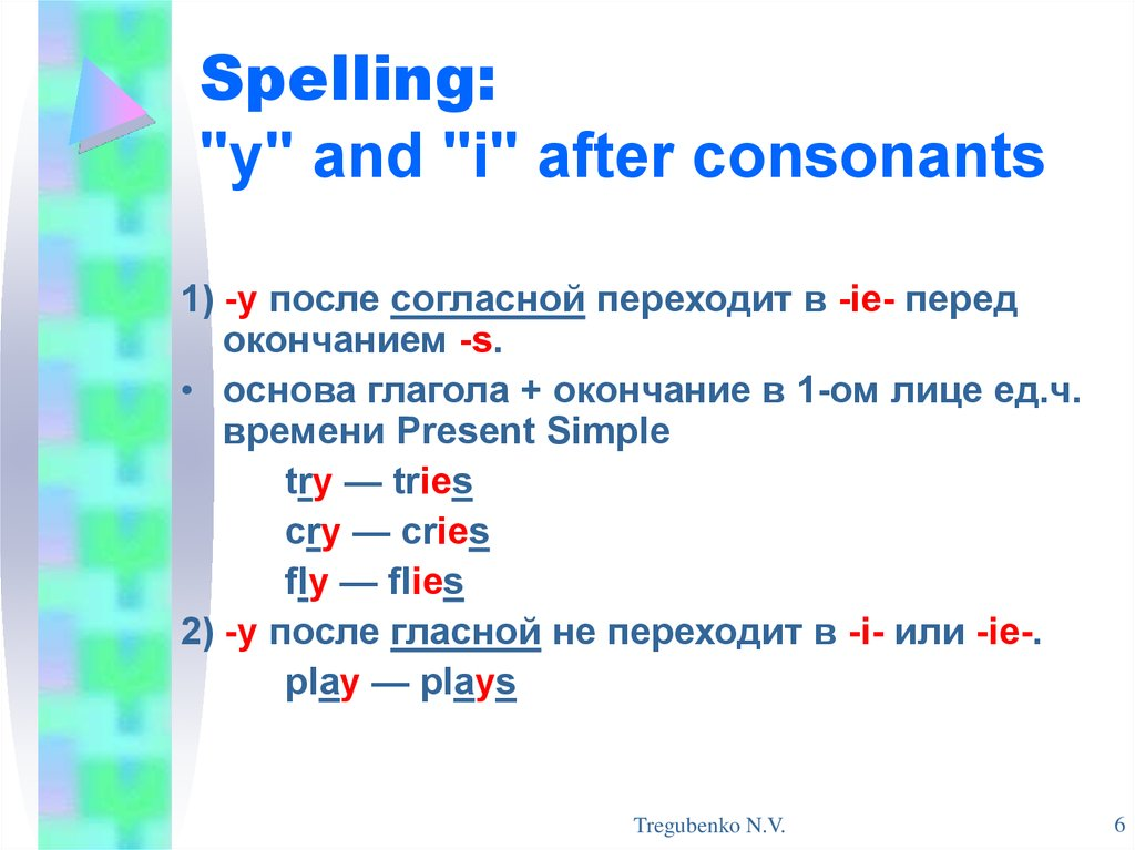 "Spelling: ""y"" and ""i"" after consonants"