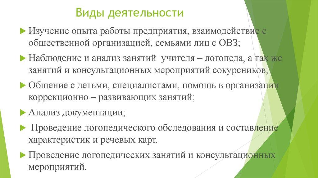 Отчет по практике презентация онлайн  Виды деятельности