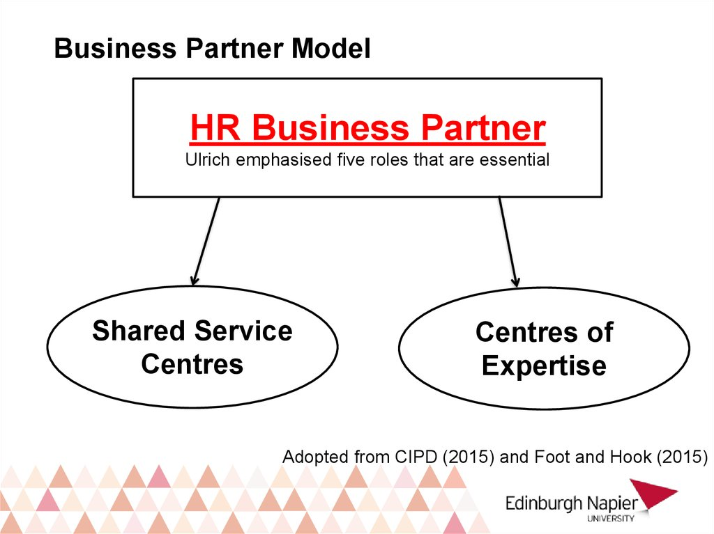 Line Managers And Hrm Online Presentation