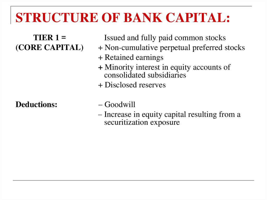 STRUCTURE OF BANK CAPITAL: