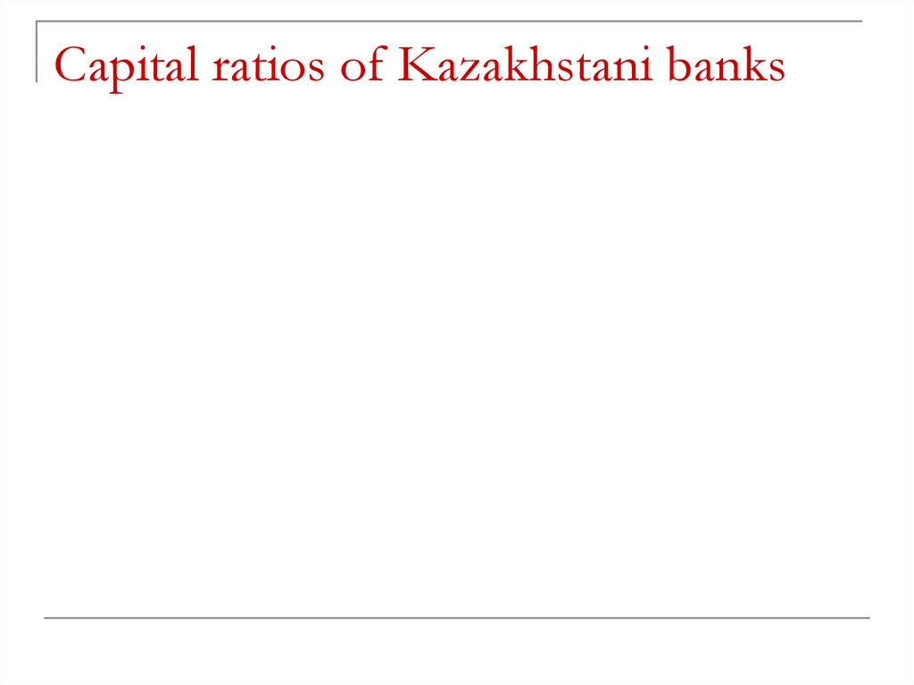 Capital ratios of Kazakhstani banks