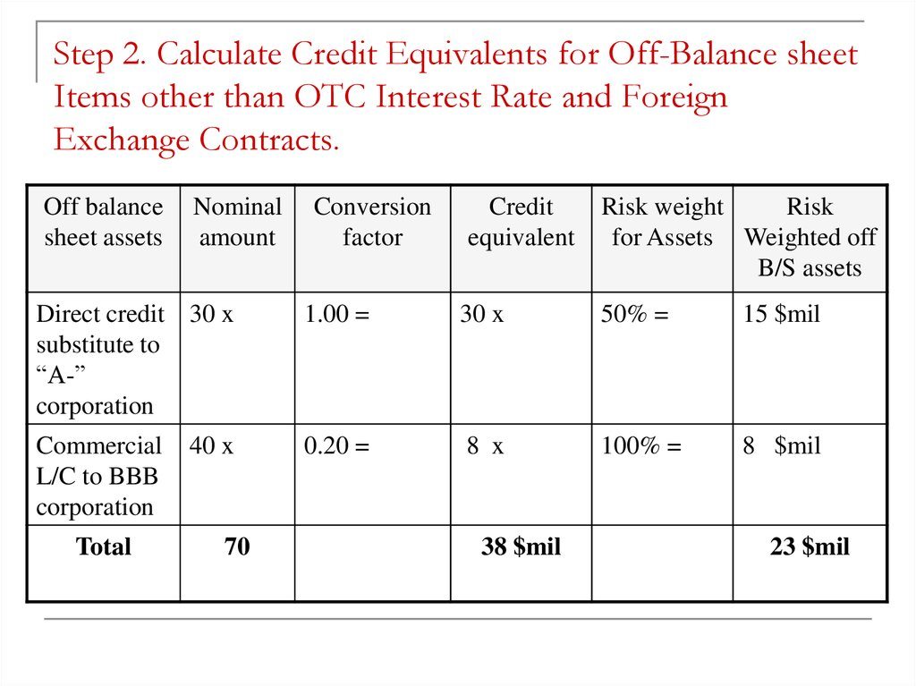 Step 2. Calculate Credit Equivalents for Off-Balance sheet Items other than OTC Interest Rate and Foreign Exchange Contracts.