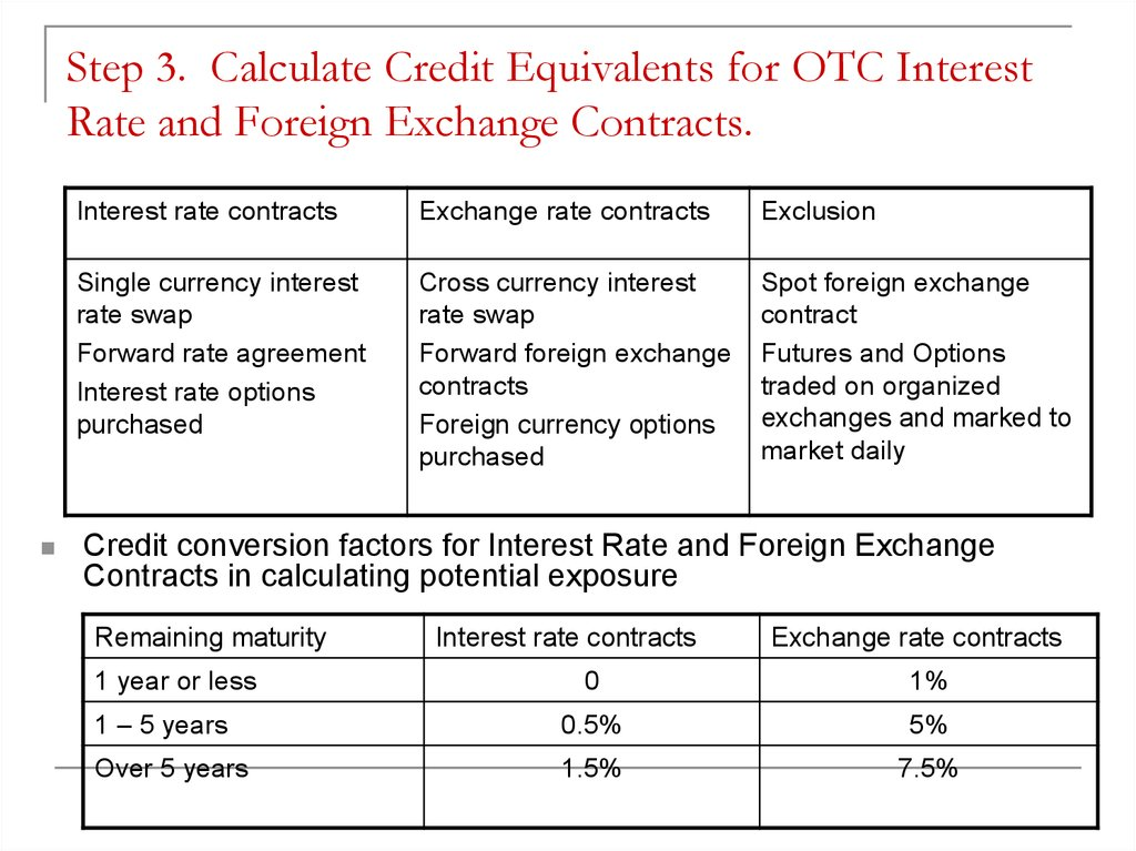 Step 3. Calculate Credit Equivalents for OTC Interest Rate and Foreign Exchange Contracts.