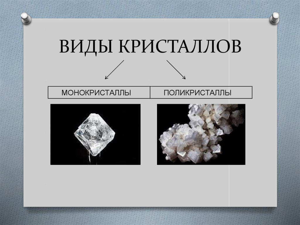 Разновидности кристаллов картинки