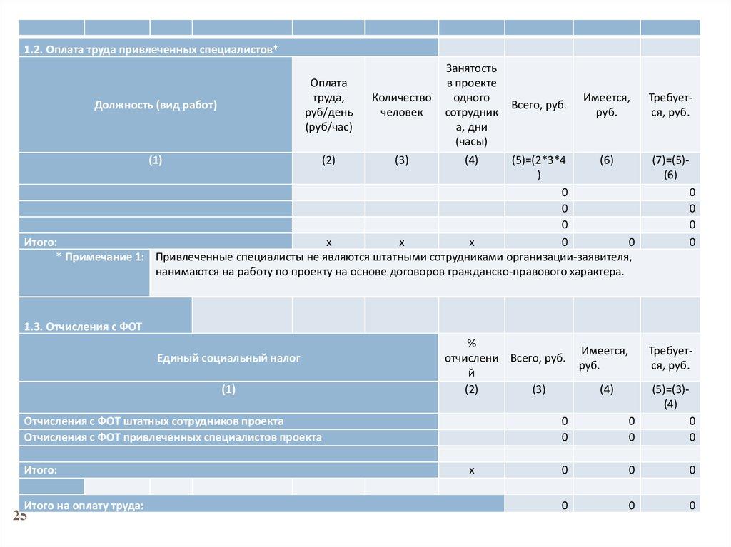 pdf p Adic Functional Analysis proceedings