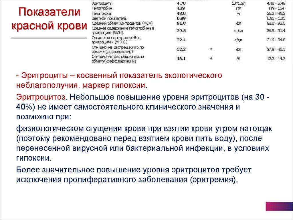 Анализ крови орозомукоид что это Справка от терапевта метро Нарвская