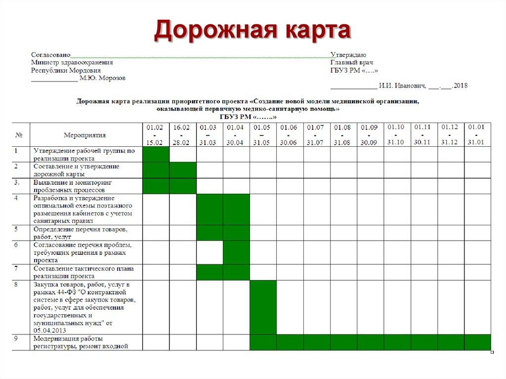 Сбербанк при оформлении карты дает анкету